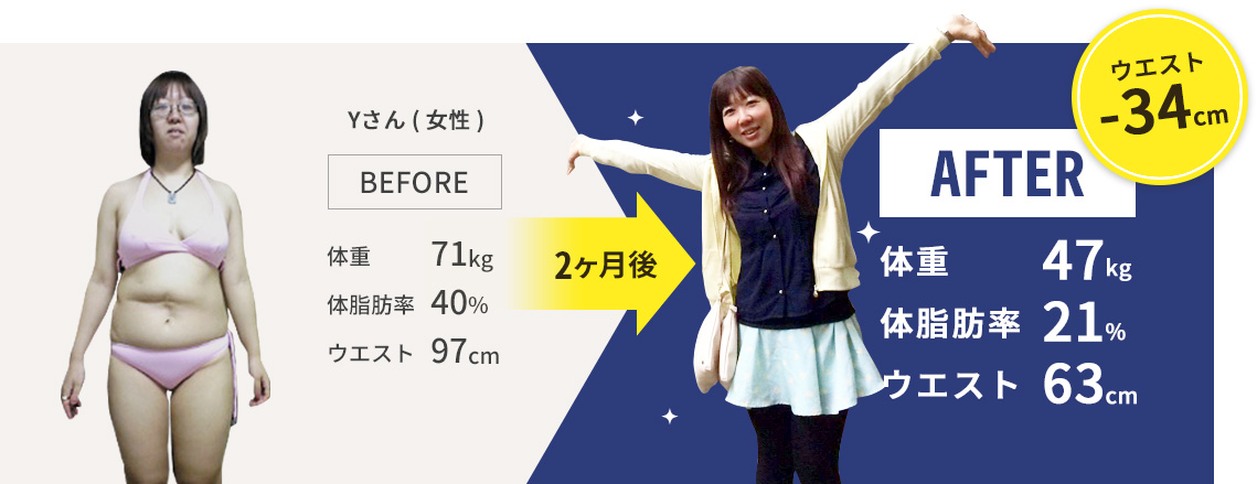 Yさん ( 女性 ) Before / After